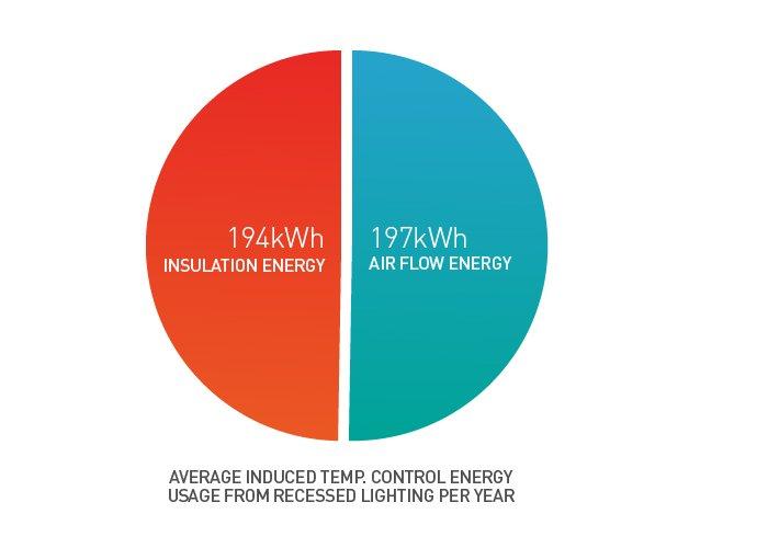g-optimized-insulation-energy-airflow-energy